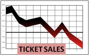 Ticket sales Graph